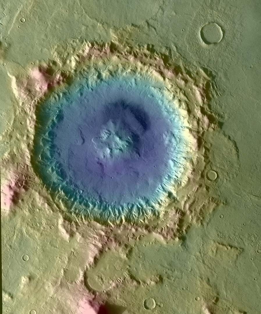 Various - Trip To Mars