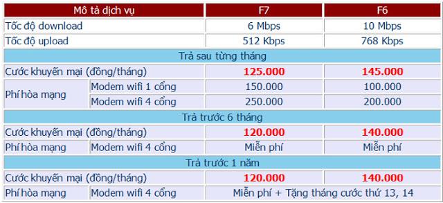 Đăng Ký Lắp Đặt Wifi FPT Thành Phố Vị Thanh 1
