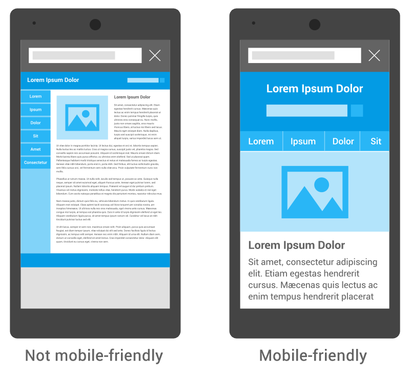 Image showing mobile-friendly vs not mobile-friendly website design