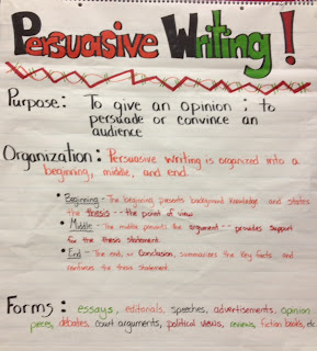 writing persuasive essays lesson plans