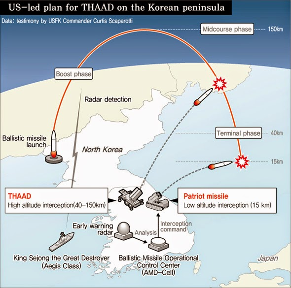 Organizing Notes US Pushing More Missile Defense In Korea - Map of us missile defense systems
