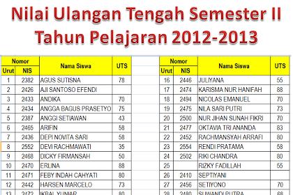 Nilai UTS Kelas 5