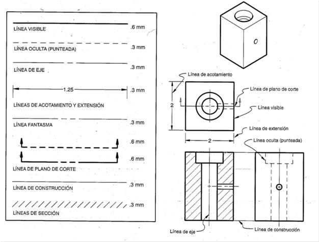 Temas de ingenieria mec nica mecatr nica dibujos de for Hacer planos en linea