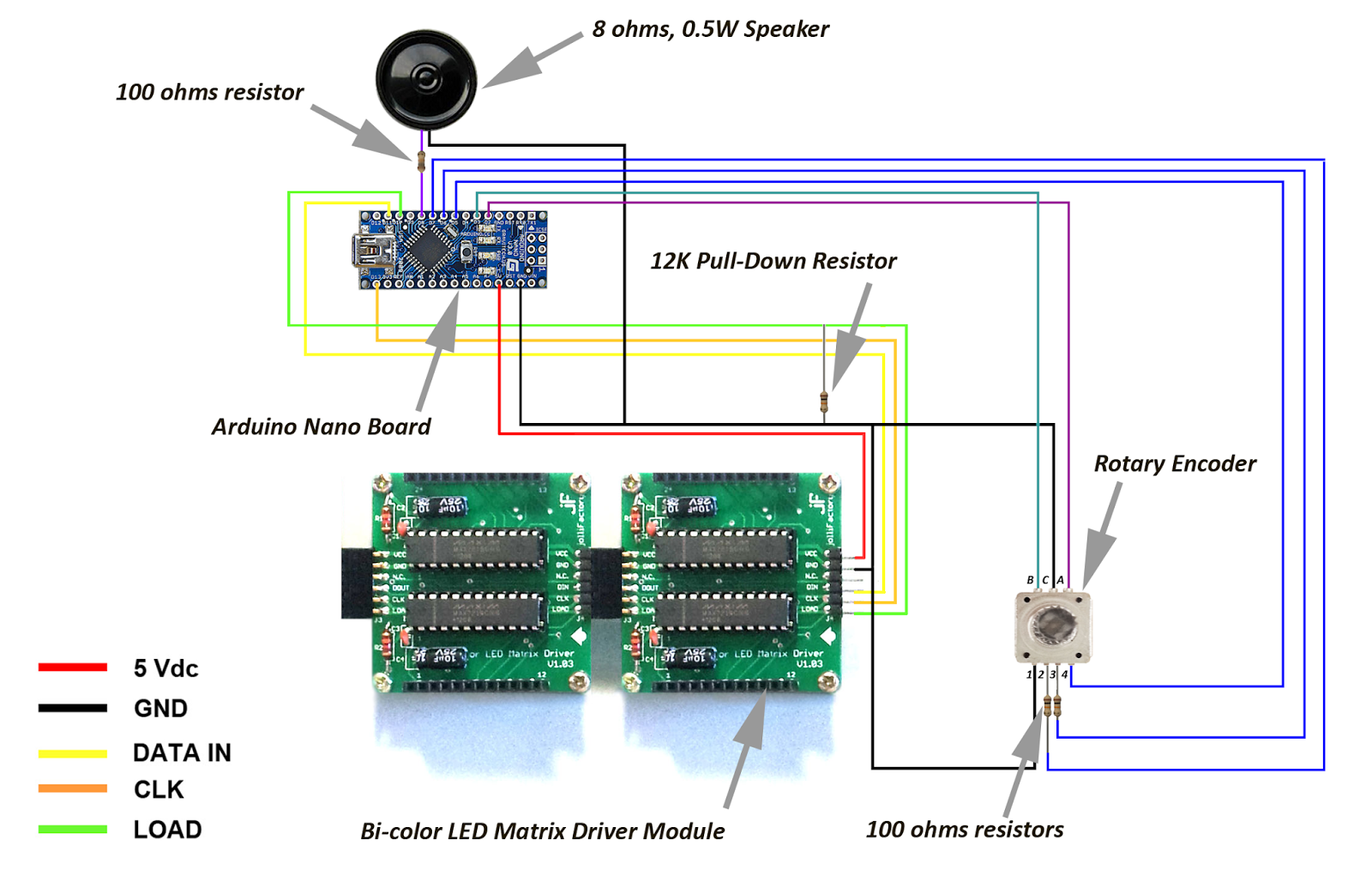 encoder wiring diagram encoder image wiring diagram incremental encoder and arduino wiring diagram abs wiring diagram on encoder wiring diagram