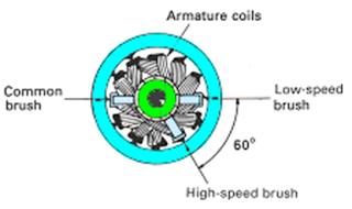 Wiring Diagram Cara Kerja Wiper