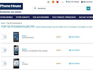 Nokia Lumia 920 pre-orders