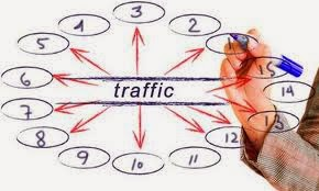 Free Web Site Traffic Sources