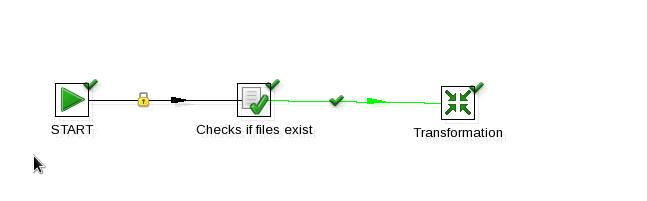 pentaho data integration kettle tutorial pdf