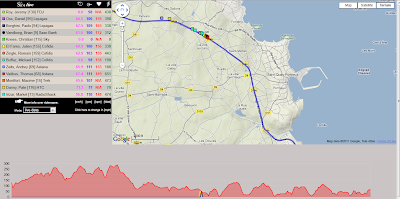 Tour de France Real-Time Map