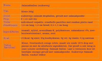 Salmiakballen (suikervrij)