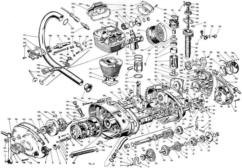 Dibujo Tecnico Aplicado on ford y block engine
