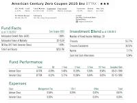 American Century Zero Coupon 2025 fund