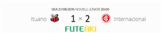 O placar de Ituano 1x2 Internacional pelas oitavas de final da Copa do Brasil 2015.