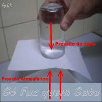 A pressão atmosférica equilibra a pressão da água e o líquido não derrama