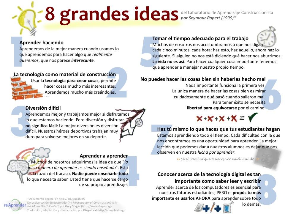 ideas principal secundaria: