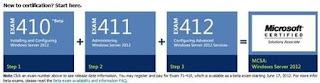 Windows Server 2012 Certification Steps