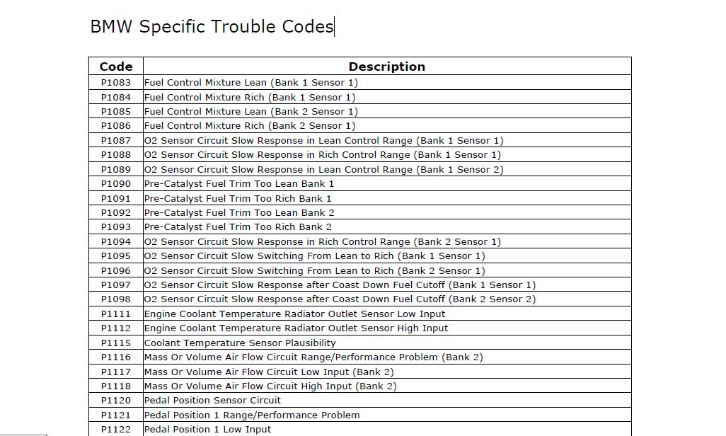 Car And Motorcycle Bmw Obd Ii Specific Trouble Codes