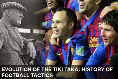 Evolution of tiki taka - History of football tactics