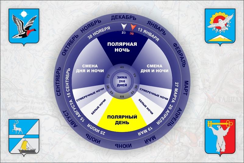 герб полярного