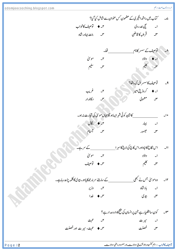 tauseef-ka-khawab-mcqs-urdu-10th