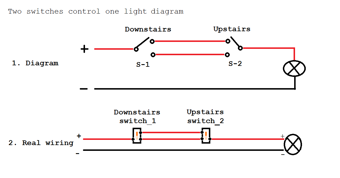 Deyong Xu's blogs: Two switches control one light diagram