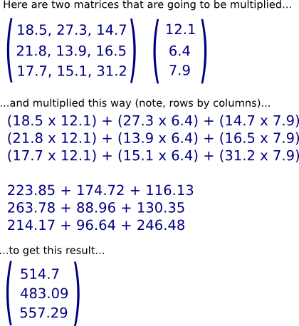 Playing With C Programming 3x3 Matrix Multiplication