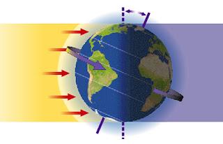 Al-Quran dan Sains (6): Perputaran Bumi