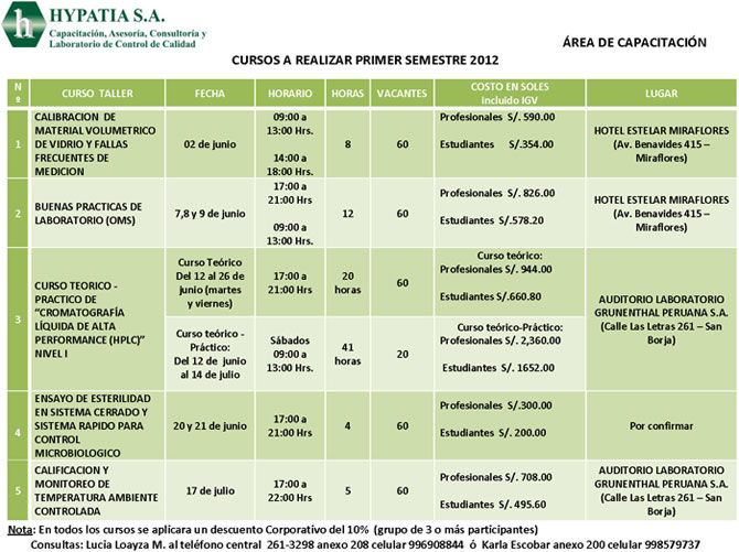 CURSOSCONTROL DE CALIDAD DE MEDICAMENTOS HYPATIA LIMA PERU