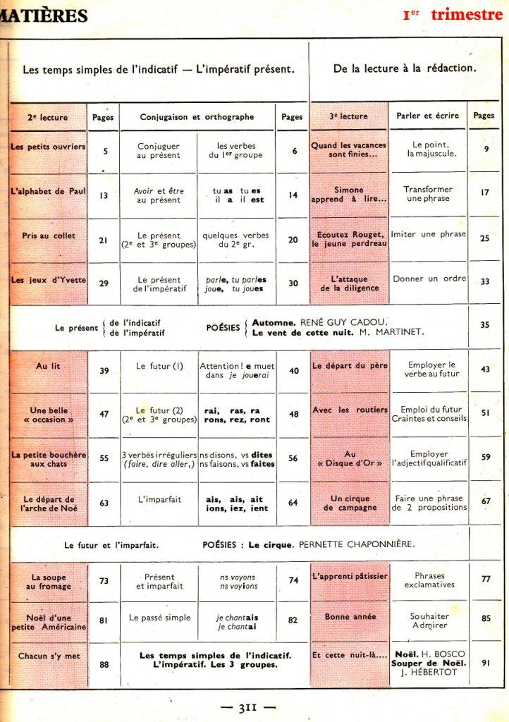 pdf de james de mille en francais