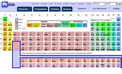 Materiales en red aprendiendo la tabla peridica otra tabla interactiva muy completa la podis encontrar en educadrid tiene diferentes opciones segn las propiedades enlace aqu urtaz Images