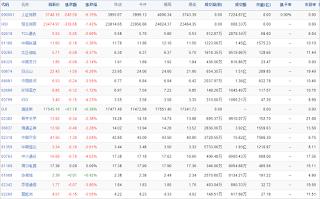 中国株コバンザメ投資ウォッチ銘柄watch20150818