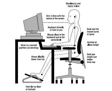 5 Tips Menghindari Mata Tegang di Depan Komputer