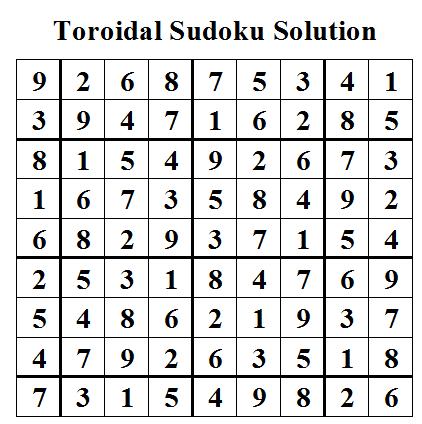 Toroidal Sudoku Solution