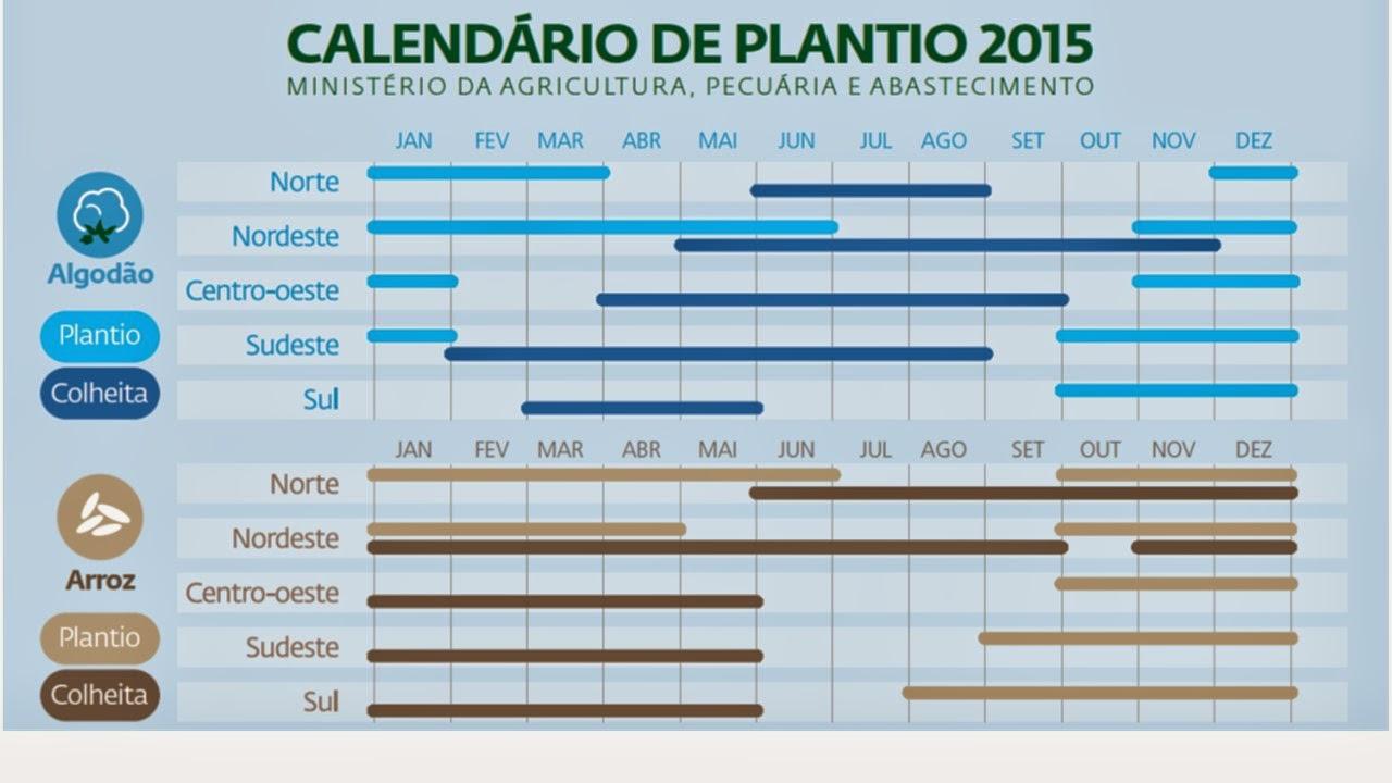 Calendario agricola 2016 for Calendario fiere 2016