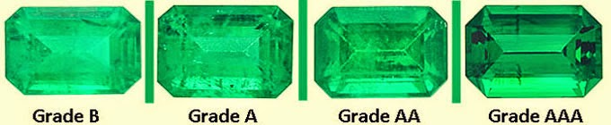 Emerald Engagement Rings Most gems have tiny defects called inclusions, often unseen to the naked eye.