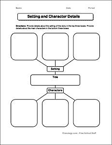 descriptive essay character sketch outline