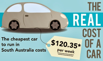 how much it costs to run a car