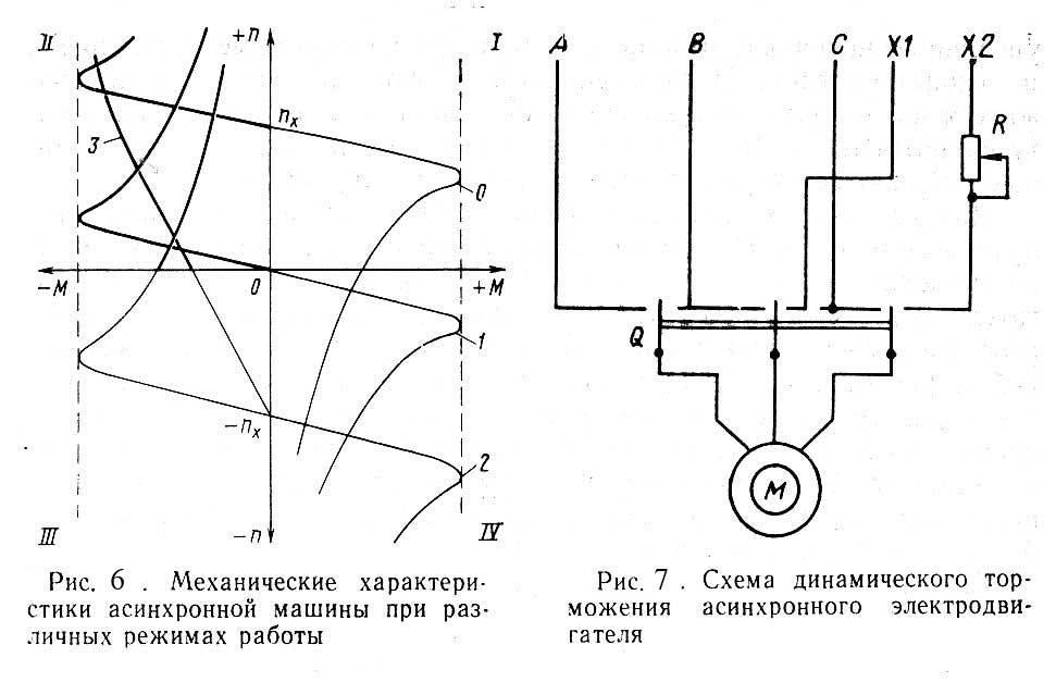 Схема динамического торможения