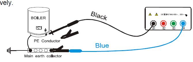 Σύνδεση οργάνου (Πηγή MacroTest)
