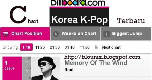 Tangga Lagu Korea Oktober 2012 - Blogunix