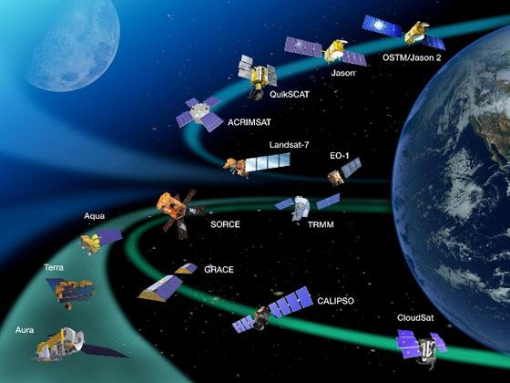 SATÉLITES (luna) Satelites