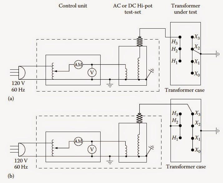 Olsun Transformer Wiring Diagram on
