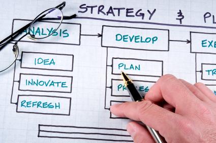 Rencana Bisnis Sebelum Memulai Usaha