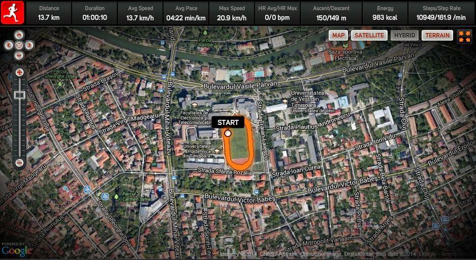 Alergare cu doi fosti fumatori, Andrei Rosu si Ciprian Stefanescu, la Stadion Stiinta, Timisoara. Alergarea este mai buna decat fumatul. Harta