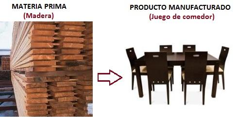Cultura miscelaneas imagenes dibujos octubre 2012 - Sueldo monitora de comedor ...