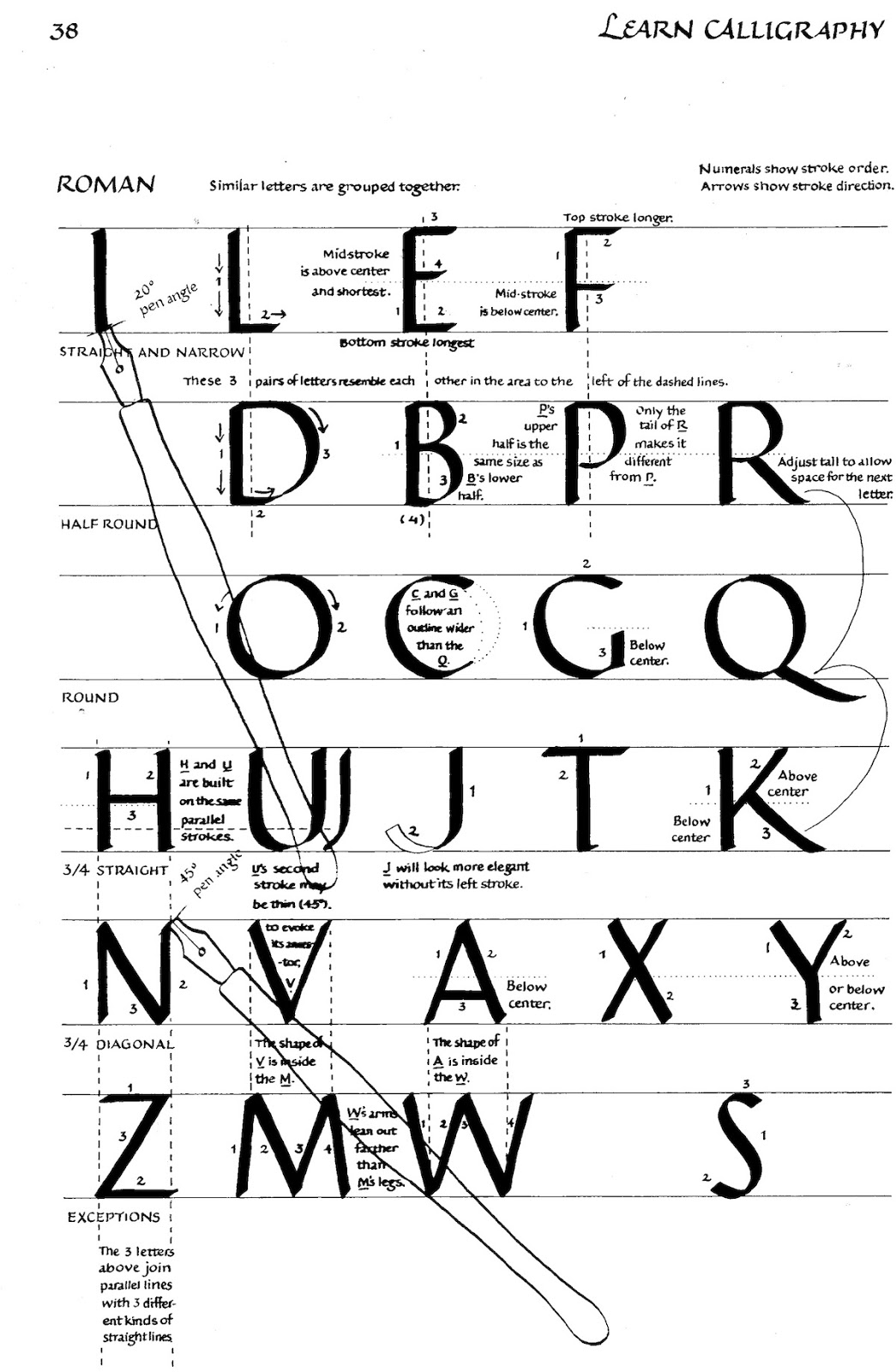 Margaret shepherd calligraphy january