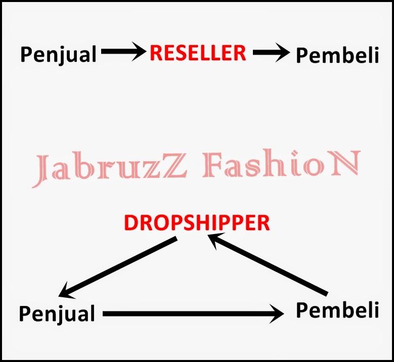 Reseller dan Dropshipper