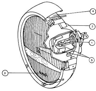 Lampu kepala tipe semisealed beam