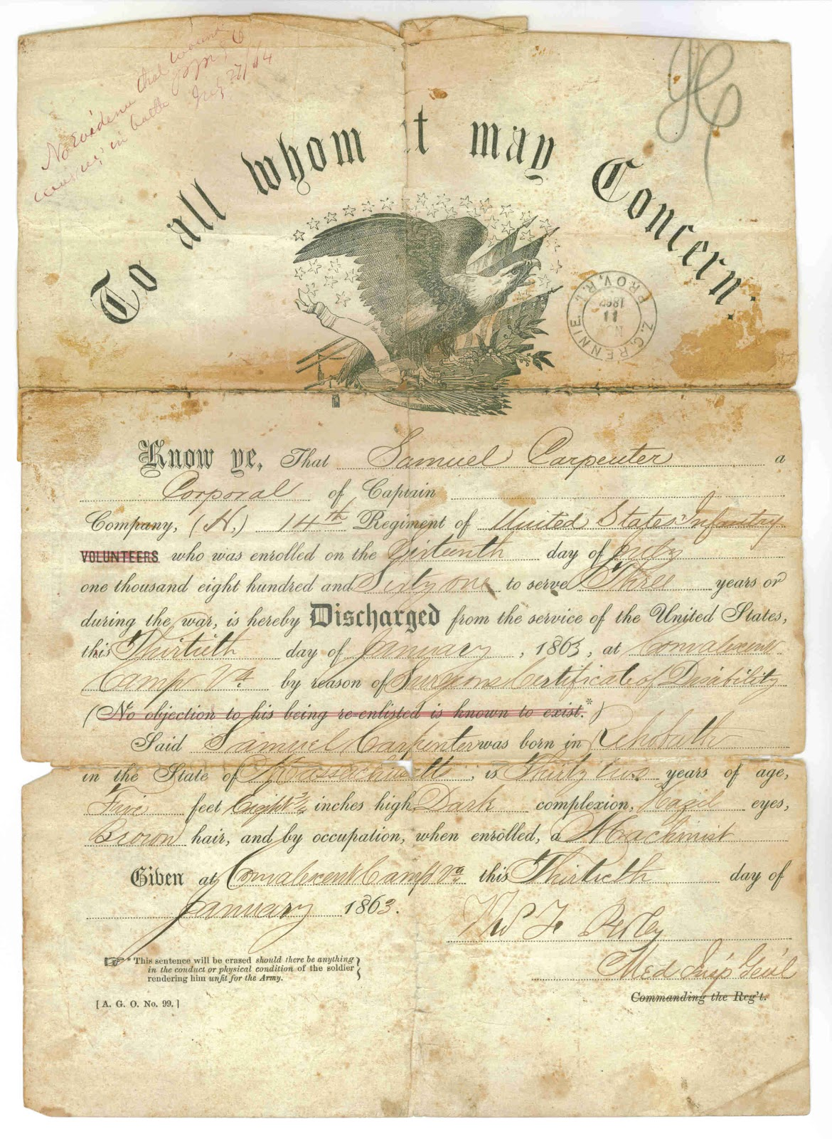 Civil war papers