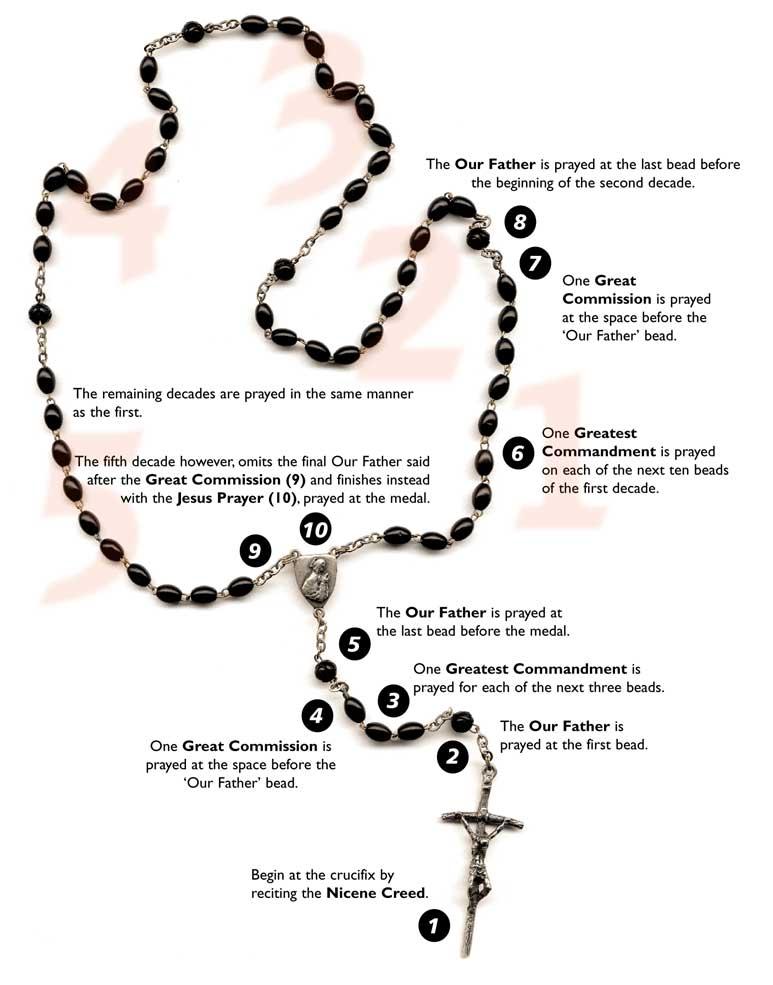 station of the cross prayer guide pdf